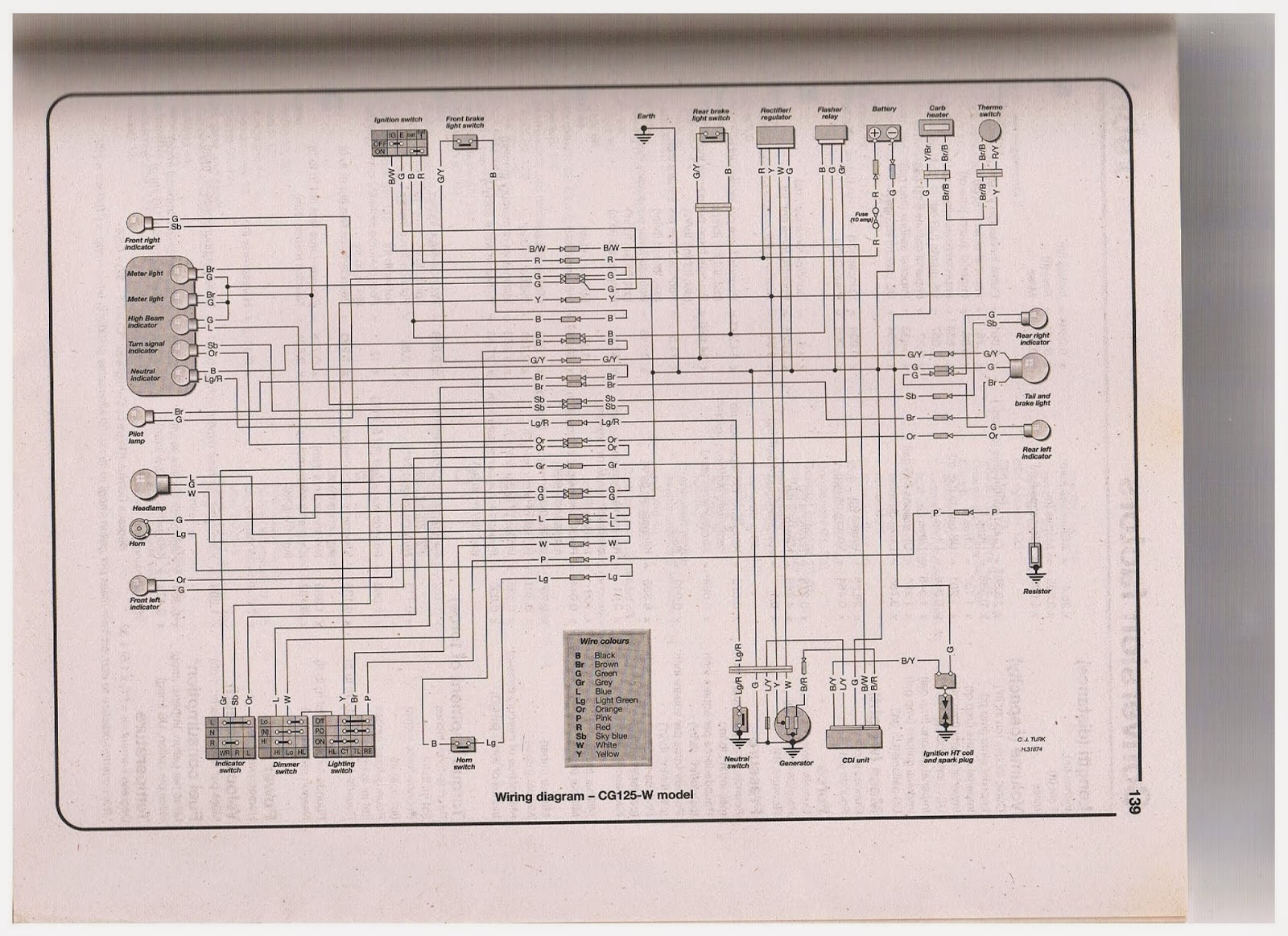 Honda Cg 125 Cdi Wiring Diagram
