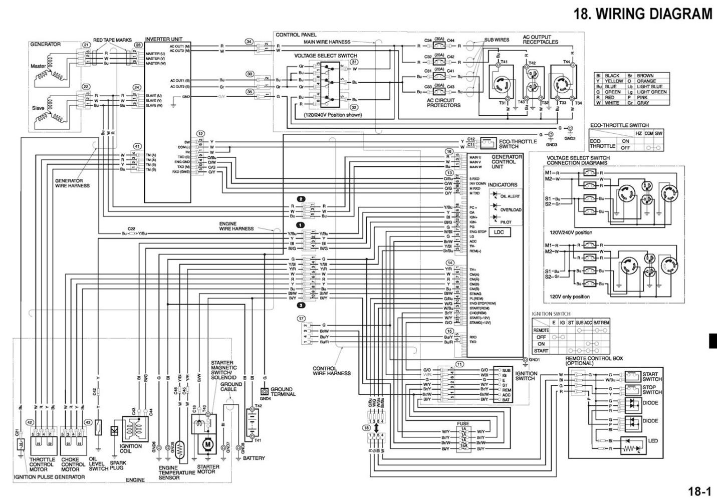 DIAGRAM] Honda Ex5500 Wiring Diagram FULL Version HD Quality Wiring Diagram  - BOMBDIAGRAM.GENAZZANOBUONCONSIGLIO.IT