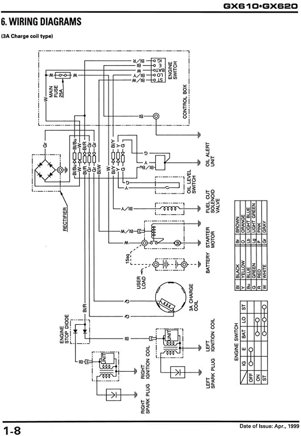 Honda Gx390 Charging System Wiring Diagram