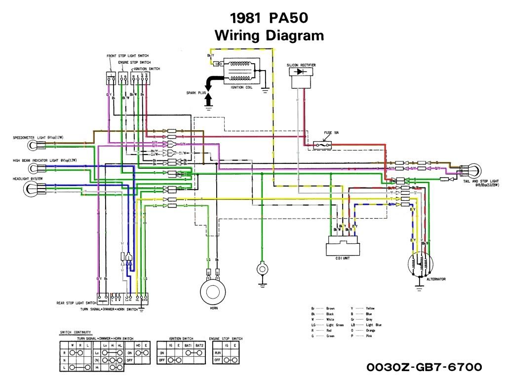 DIAGRAM] Honda Nu50 Wiring Diagram FULL Version HD Quality Wiring Diagram -  ROME.PACHUKA.ITDiagram Database - pachuka.it