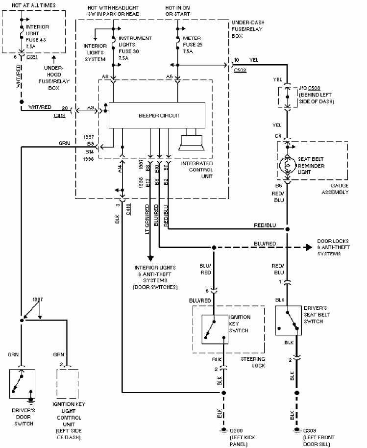 DIAGRAM] Honda Odyssey Atv Wiring Diagram FULL Version HD Quality Wiring  Diagram - CORLORINGBOOK.ILVACHARTER.ITilvacharter.it