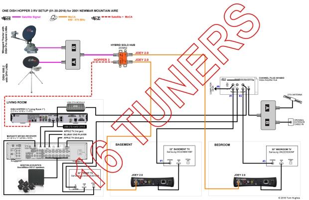 Hopper Wiring Diagram Dpp33 Switch