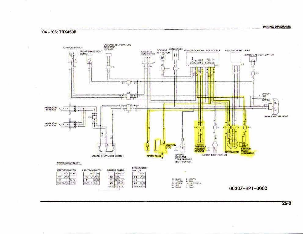 Diagram 2015 Crf450x Wiring Diagram Full Version Hd Quality Wiring Diagram Circutdiagrams Sasdomos It