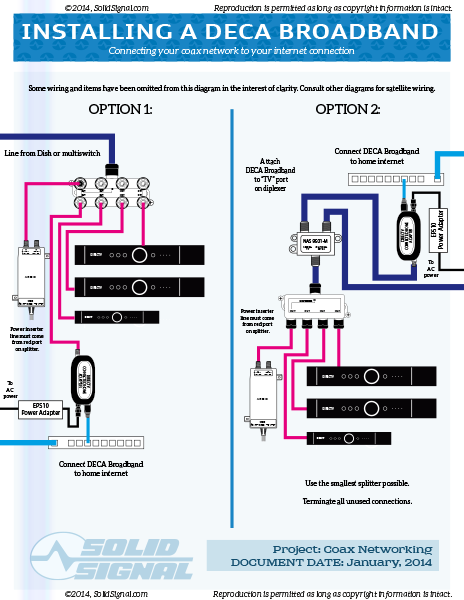 diagram] wiring diagram hr44 directv full version hd quality hr44 directv -  diagramhonda.granville-natation.fr  diagramhonda.granville-natation.fr