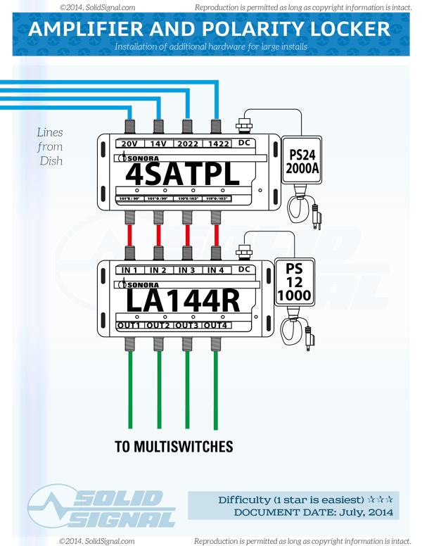 Hr44 Swm Wiring Diagram