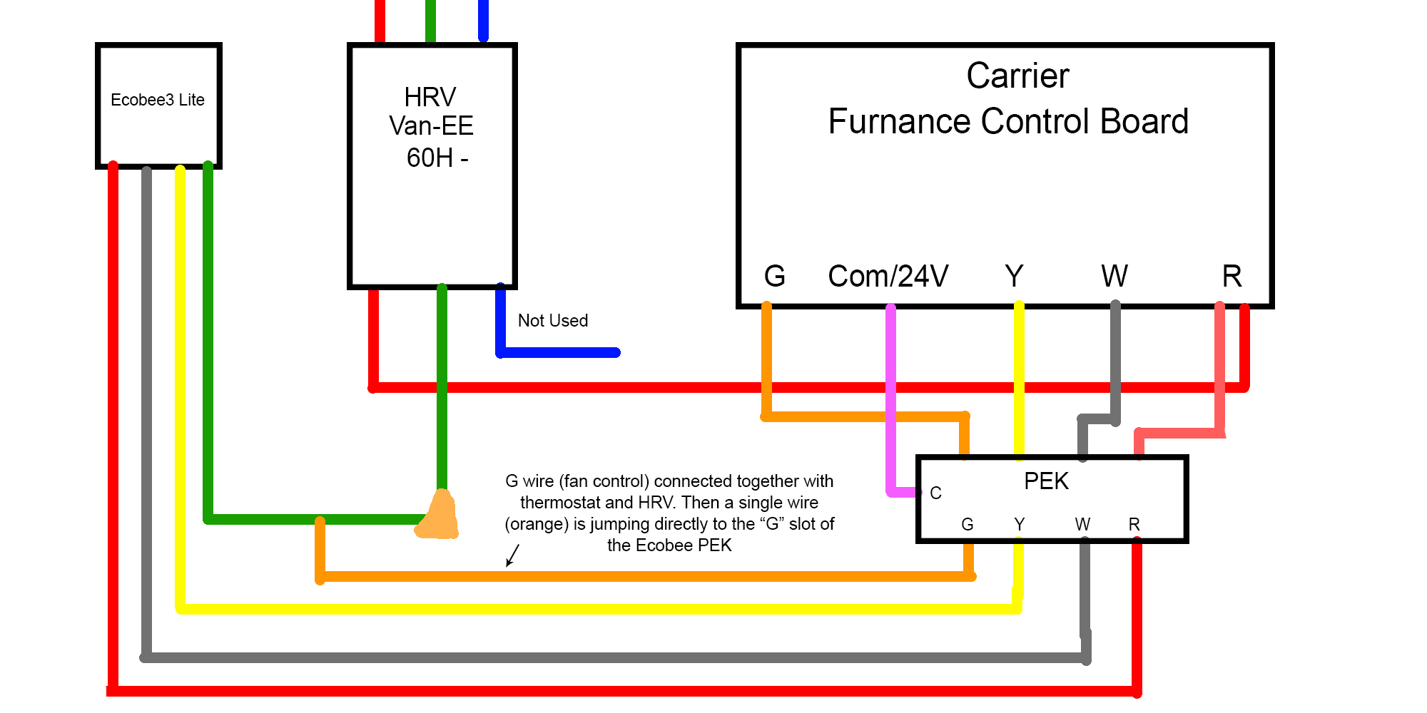 Heat Recovery Furnace Wiring Diagram