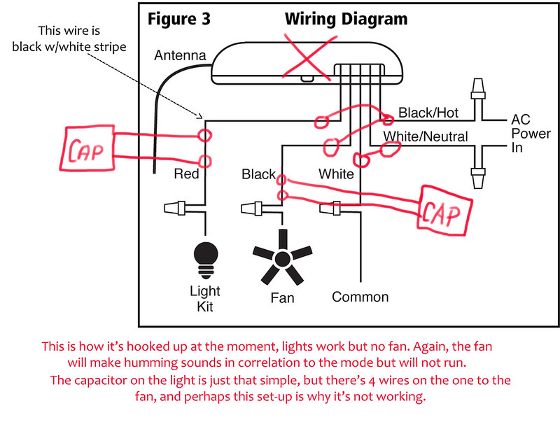 Diagram In Pictures Database Hunter Fan Remote Receiver Wiring Diagram Just Download Or Read Wiring Diagram Diagram X Dan Y Onyxum Com