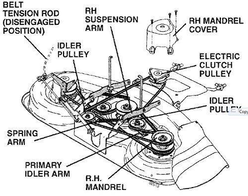 Husqvarna Yth1542xp Wiring Diagram