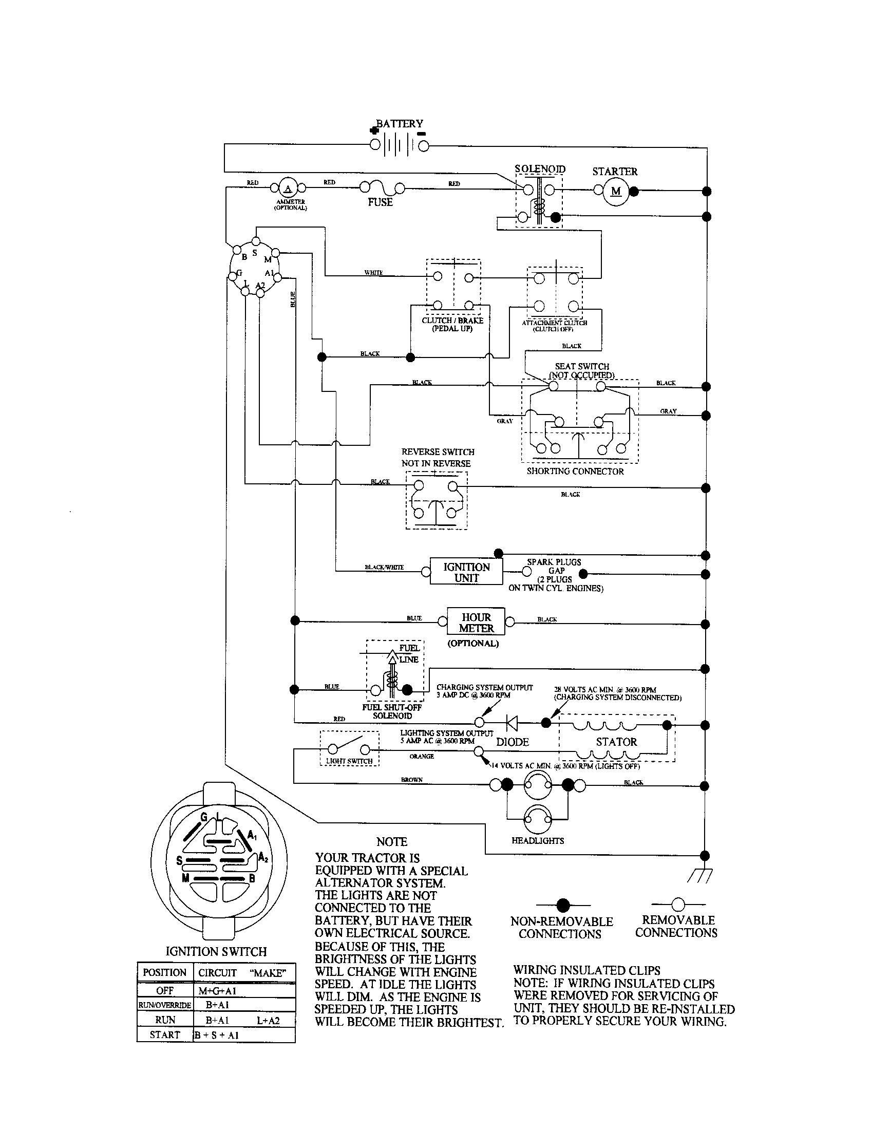Husqvarna Yth2148 Wiring Diagram