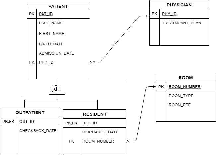 Ibanez S 470 Wiring Diagram Dimarzio