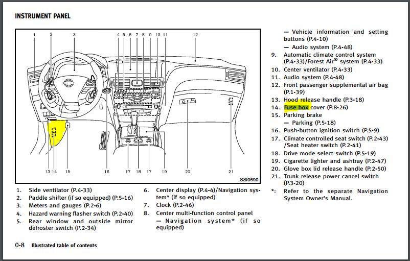 Infiniti Rear Bumper Led Reflector Qx60 Wiring Diagram