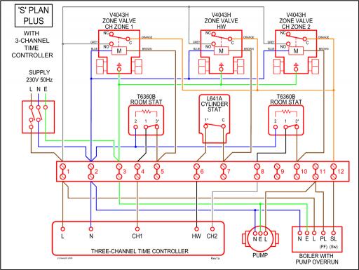 Diagram 2007 Isuzu Nqr Wiring Diagram Full Version Hd Quality Wiring Diagram Schematic Pr Media90 It
