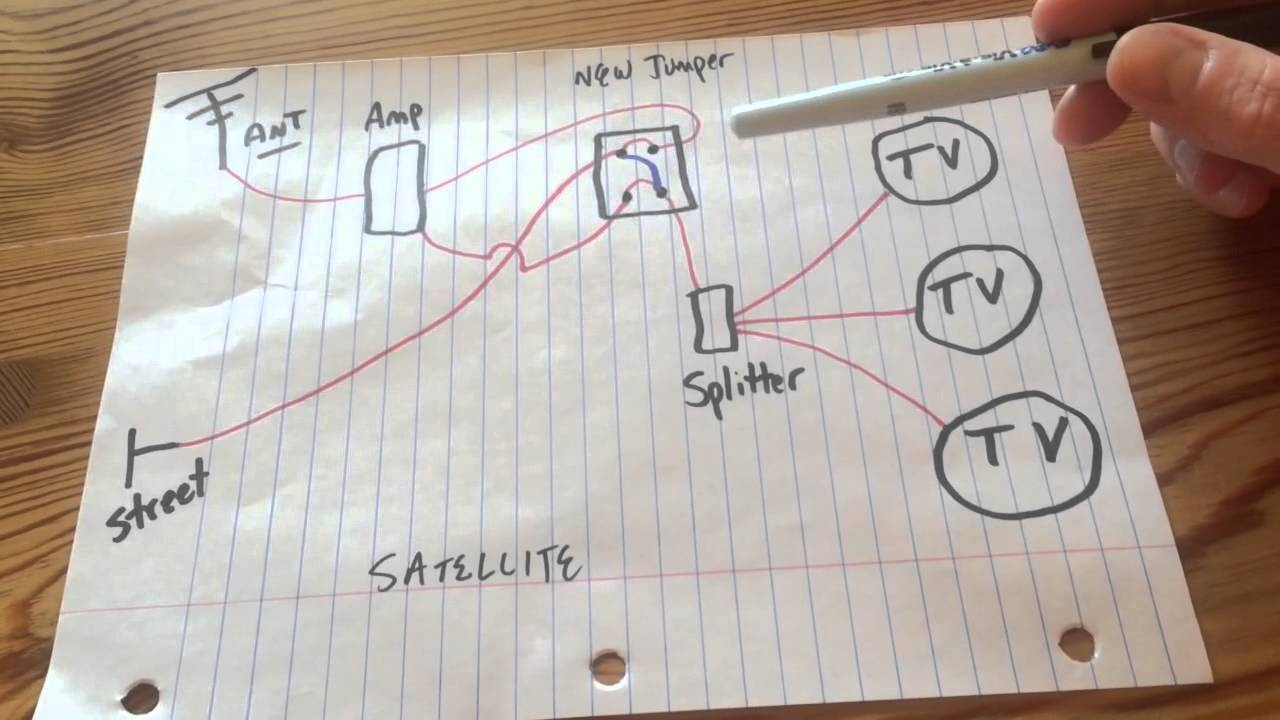 jayco rv cable and satellite wiring diagram Trailer Wiring Harness Diagram 4 Flat Trailer Wiring Diagram