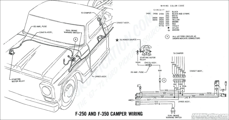 jayco starcraft wiring diagram