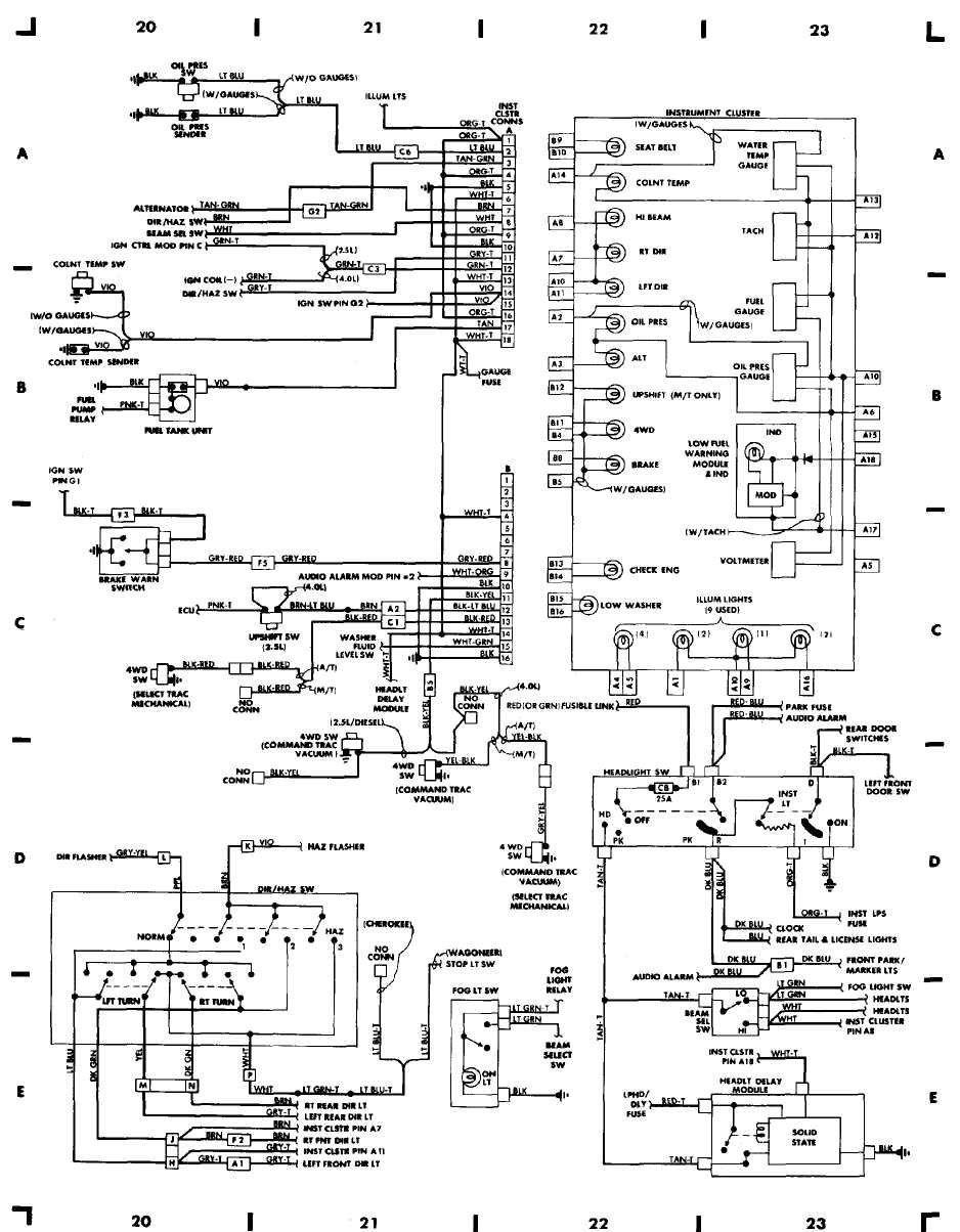 Jeep Xj Safelock Wiring Diagram