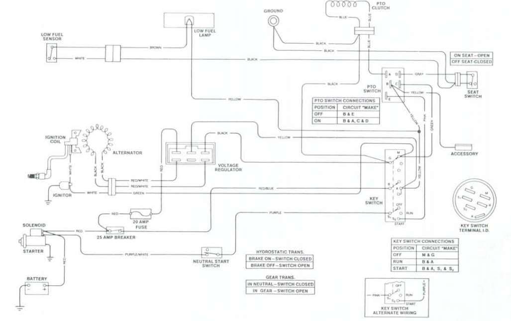 John Deere L130 Pto Wiring Diagram