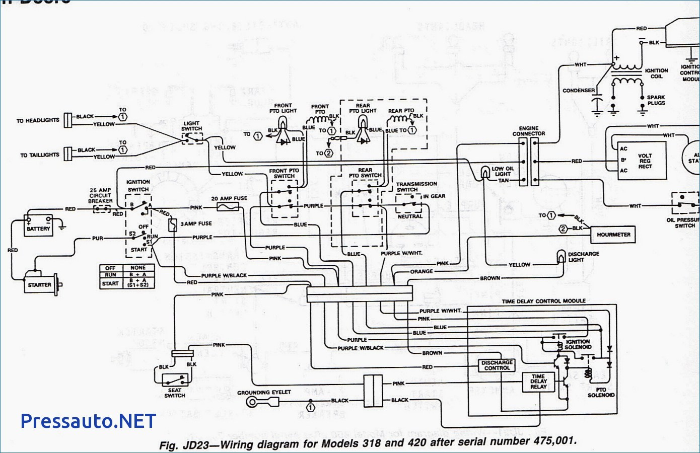 Scag Tiger Cub Wiring Diagram from wiringall.com