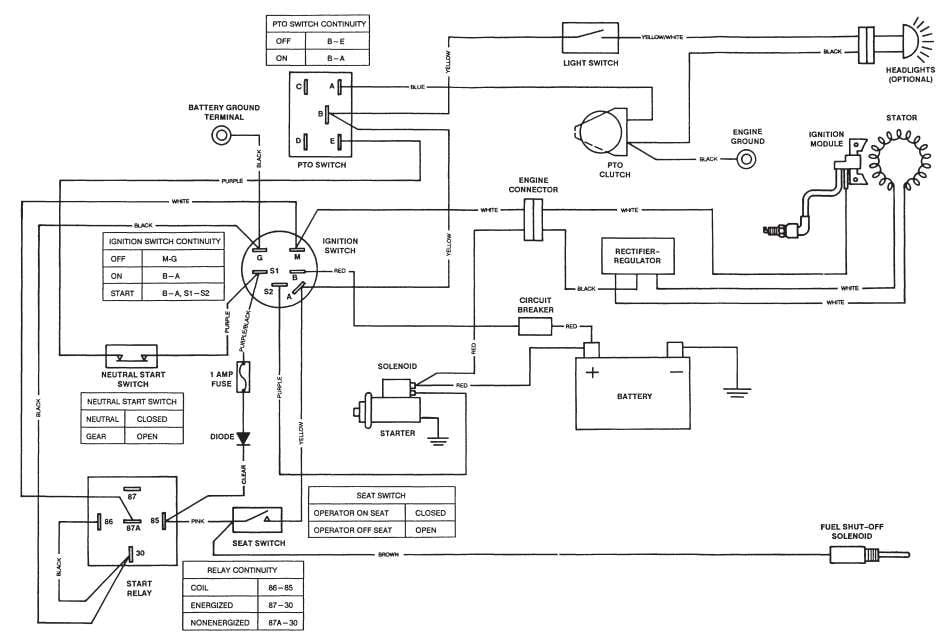 John Deere Stx38 Pto Switch Wiring Diagram