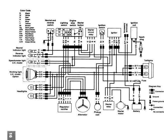 Kawasaki Bayou 220 Carb Diagram