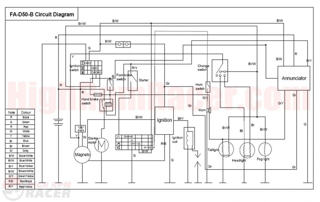 DIAGRAM] Kazuma Meerkat 50cc Atv Wiring Diagram FULL Version HD Quality Wiring  Diagram - 8DIAGRAM.LEFTBLANKFORREVIEW.DE8diagram.leftblankforreview.de