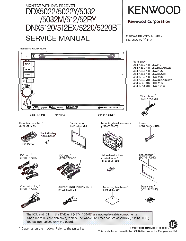 Kenwood Dnx572Bh Wiring Diagram from wiringall.com