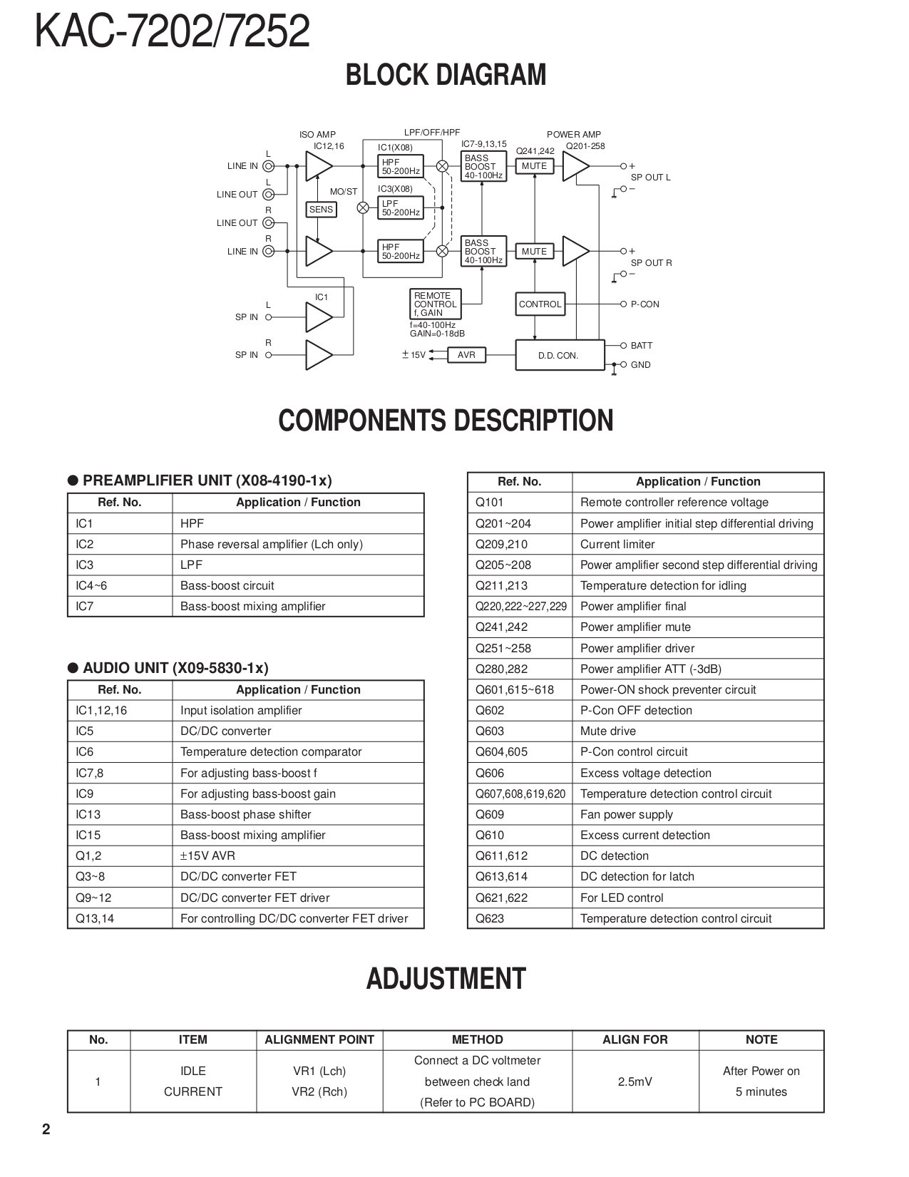 Kenwood Kac 7205 Wiring Diagram