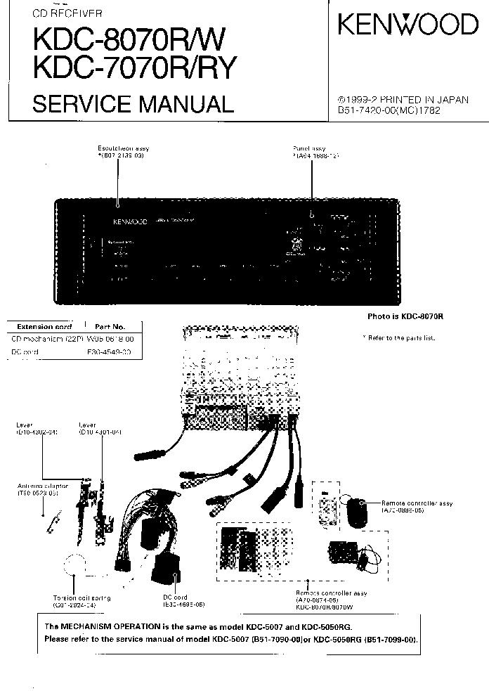 Diagram In Pictures Database Bt562u Kenwood Kdc Wiring Diagram Just Download Or Read Wiring Diagram Venn Onyxum Com