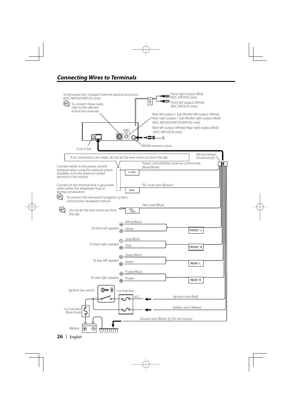 Kenwood Kdc U456 Wiring Diagram