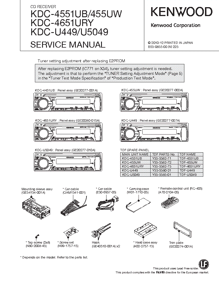 kenwood kdc x597 wiring diagram  ford zetec fuse box  code