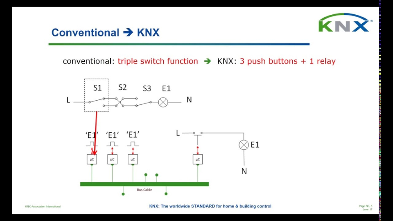 knx lighting control wiring diagram    knx       wiring       diagram        knx       wiring       diagram