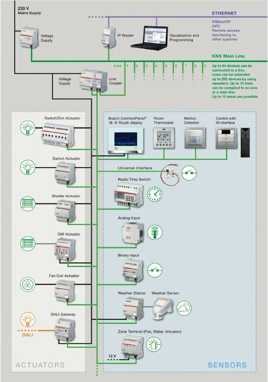 multiple speaker wiring diagram knx    wiring       diagram     knx    wiring       diagram