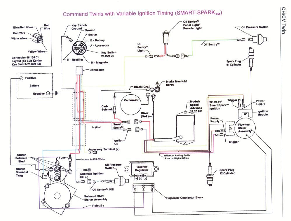 DIAGRAM] Autowatch 674 Ri Wiring Diagram FULL Version HD Quality Wiring  Diagram - REALAUTOCARS.HISTOWEB.FRhistoweb.fr
