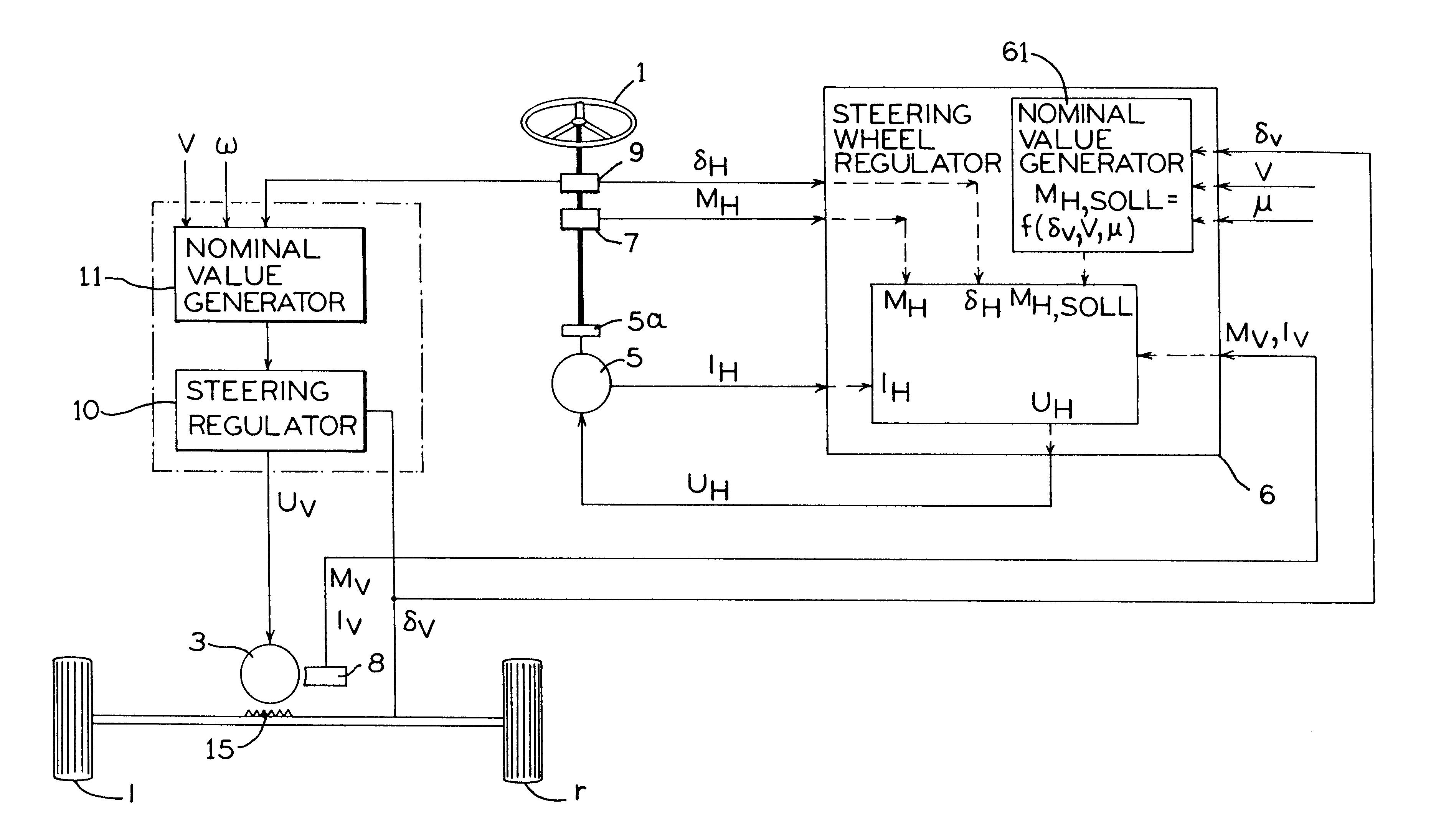 Daihatsu Mira Electric Power Steering Wiring Diagram