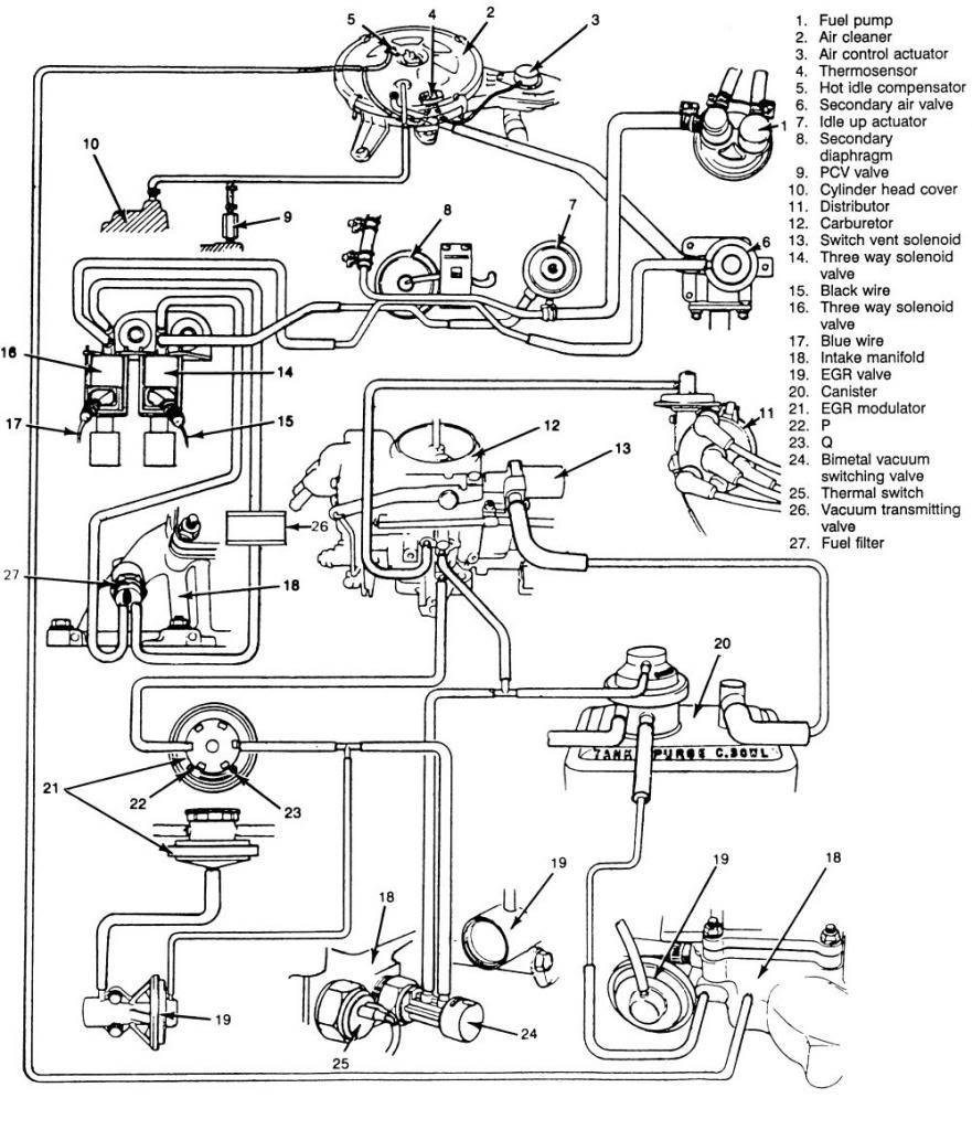 Diagram  Light Wiring Diagram Kubota B4200 Full Version