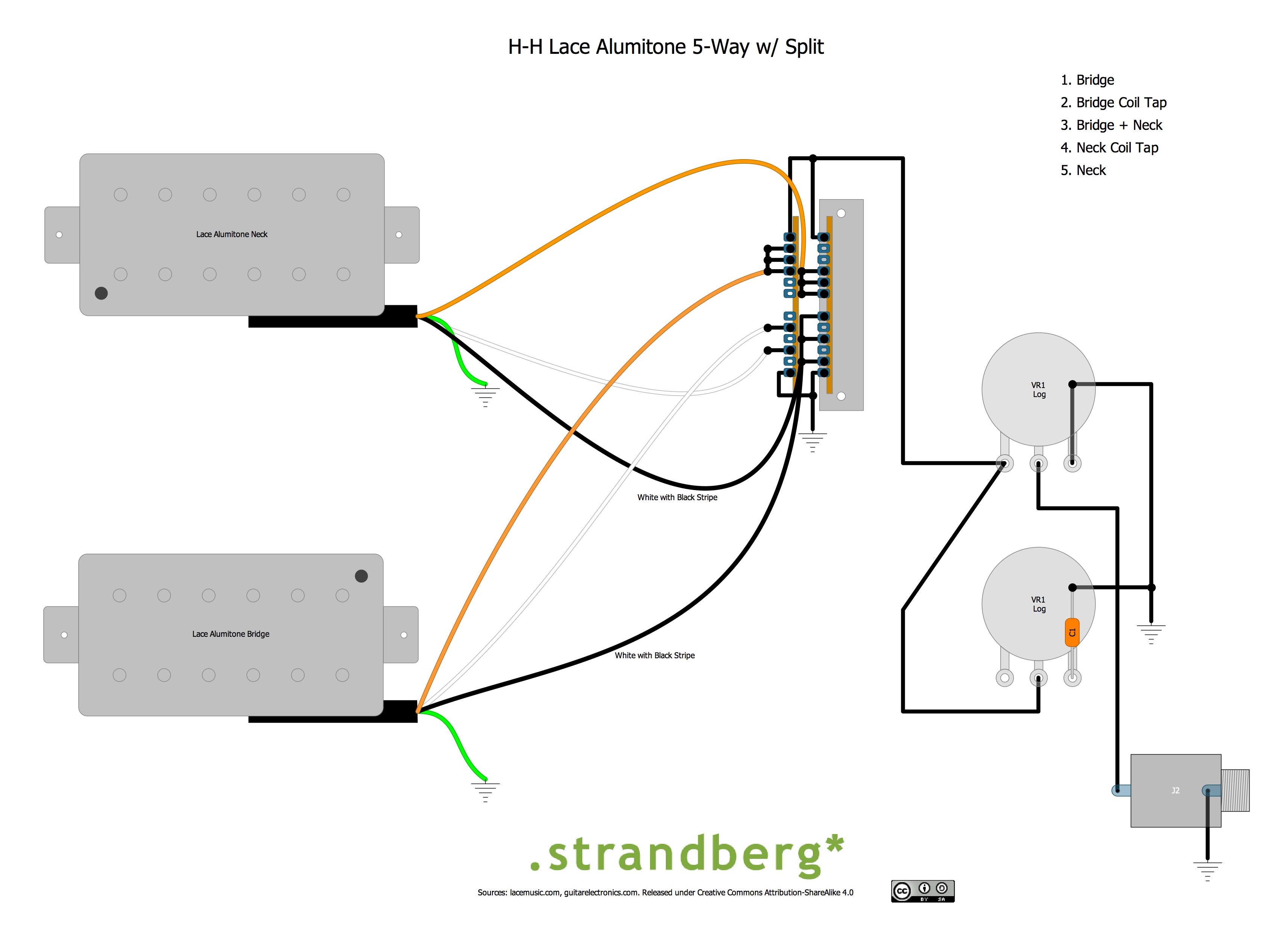Lace Sensor Humbucker Wiring Diagram
