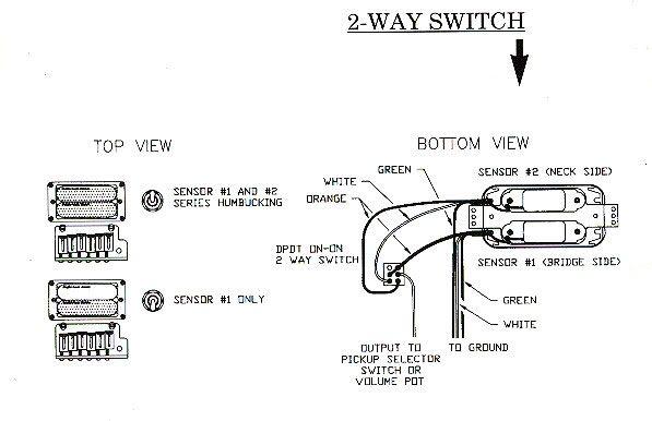 Lace Sensor Wiring Diagram Strat