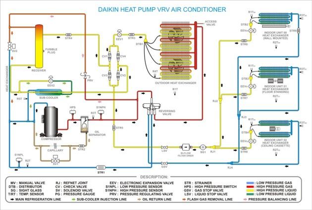 Daikin Split System Wiring Diagram @ 704.arbitfirm.com