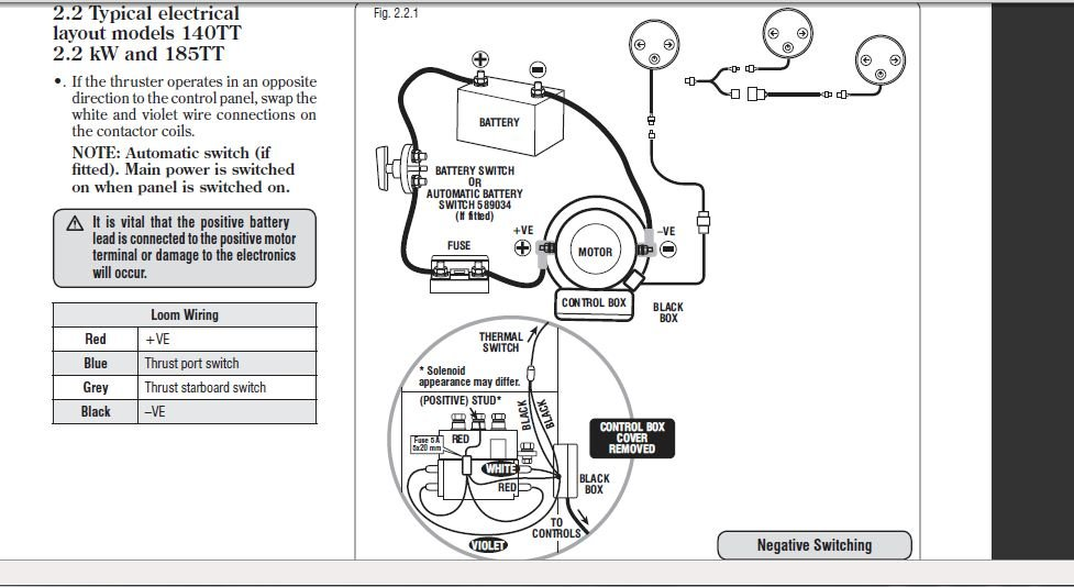 Lewmar Bow Thruster Control Connections Wiring Diagram How To