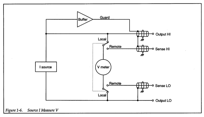 Lionel Type 1033 Transformer Wiring Diagram