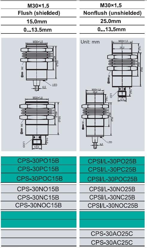 Lj8a3 By Wiring Diagram