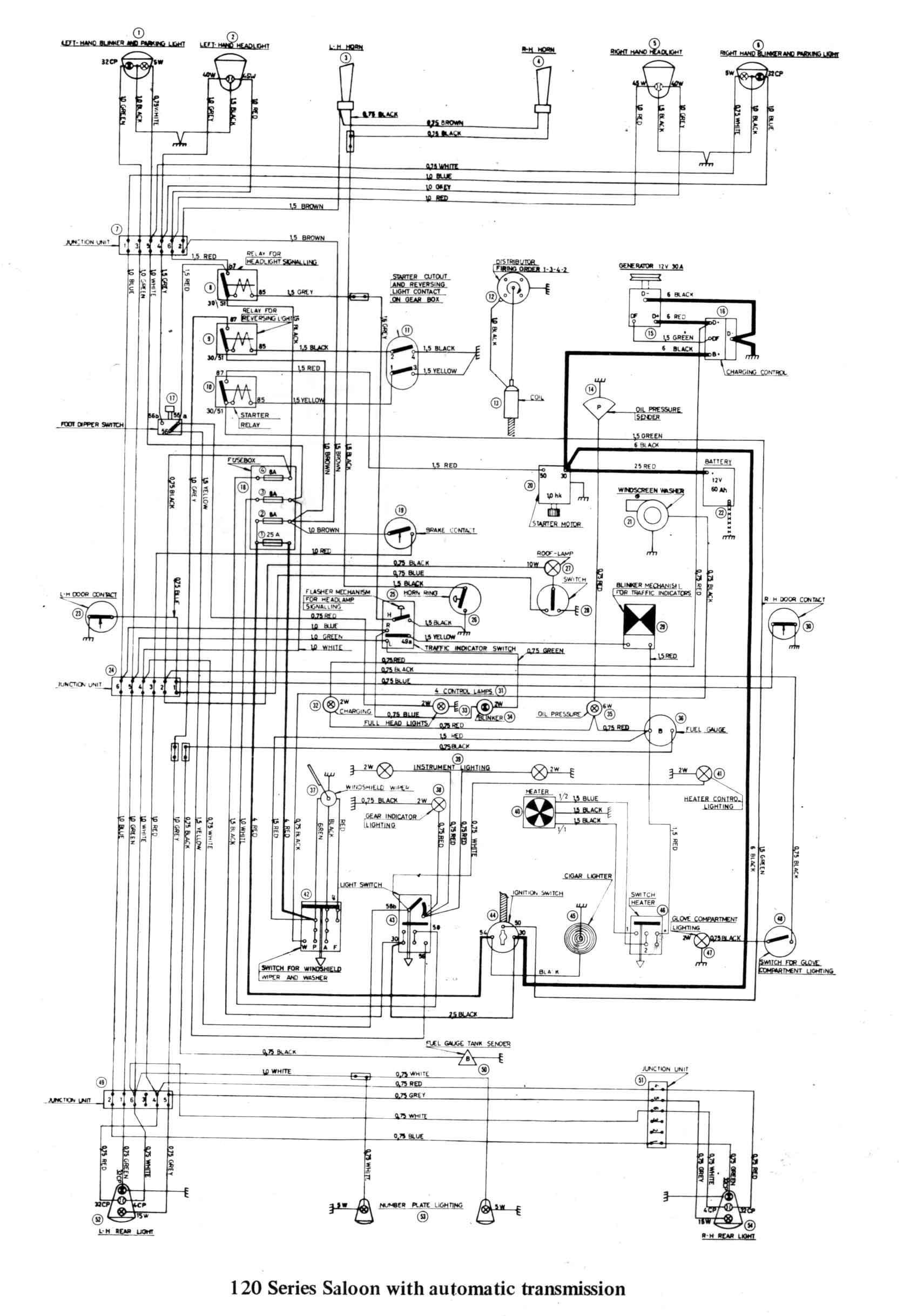 Lotus Elise Wiring Diagram