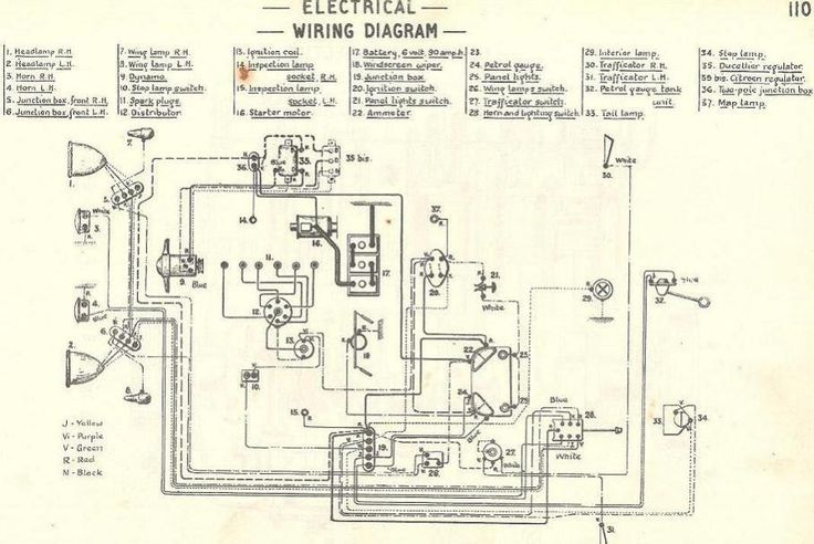 Diagram 1962 Triumph Stator Wiring Diagram Full Version Hd Quality Wiring Diagram Stupiddiagrams Unicefflaubert Fr