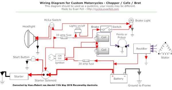 lowbrow-customs-wiring-diagram-9 Xantech Ir Receiver Wiring Diagram on for maglock wireless, for un55es7150f surround sound, home theater, wi-fi high power rgb led, gtd audio g668 wireless, sony media, for 7 plug, 7-wire ceiling fan, cc3d flight controller,