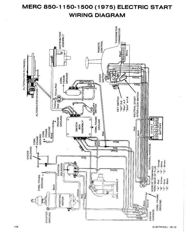 Lowe 175 Boat Wiring Diagram Ignition Switch Pdf
