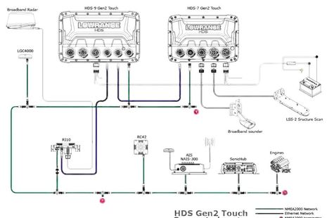 wiring diagram for lowrance hds 5    lowrance       hds    7    wiring       diagram        lowrance       hds    7    wiring       diagram