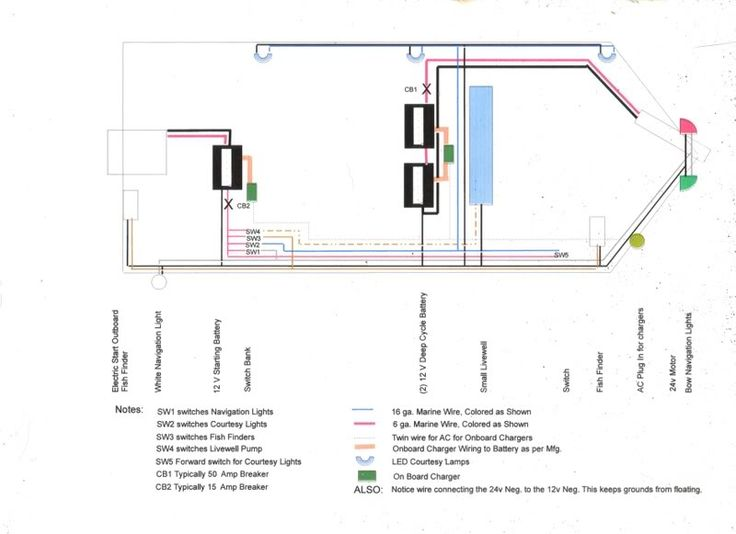 lund boat wiring diagram