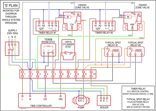 Llv Wiring Diagram For Strobes. 2007 ford crown victoria police interceptor  strobe wiring. mail truck llv wiring diagrams electrical auto wiring.  attachment browser by citation560v rc groups. peterson smart strobe wiring  diagram.2002-acura-tl-radio.info
