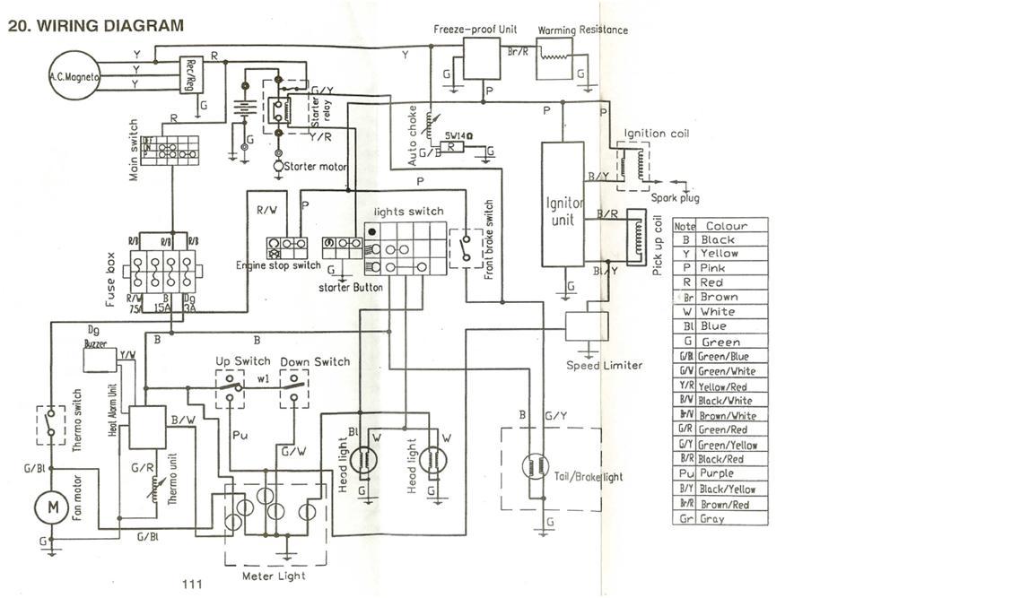 DIAGRAM] Carter Talon Go Kart Wiring Diagram FULL Version HD Quality Wiring  Diagram - FUSABALL2716.STUDIOBARTELLONI.ITstudiobartelloni.it
