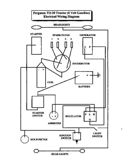 Massey Ferguson Te20 Wiring Diagram
