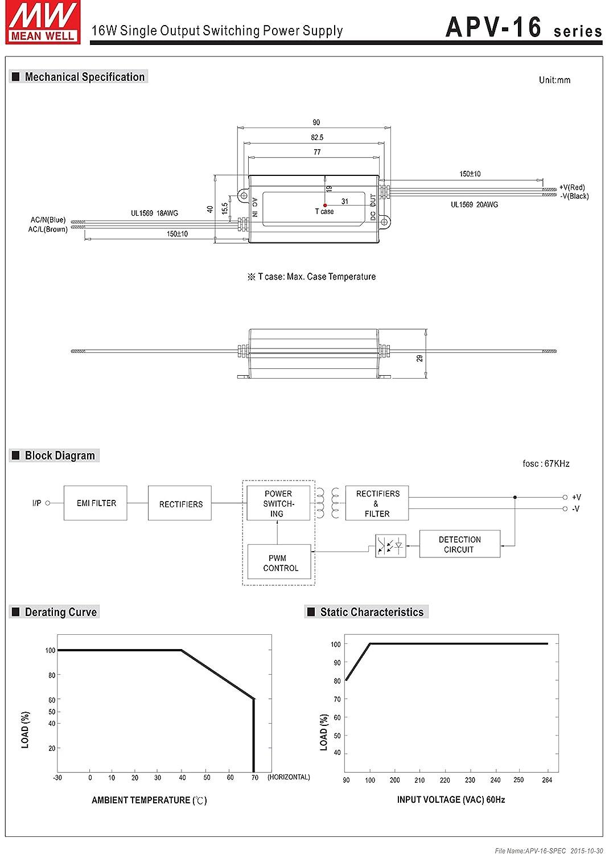 Suzuki Raider 150 Cdi Wiring Diagram Images